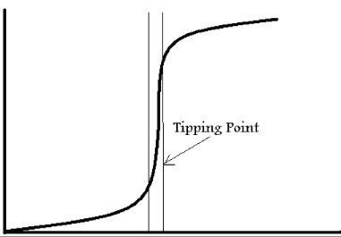 Be Tipping Point Meaning Teens