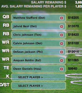 DraftDay Lineup Sample