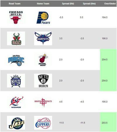 NBA 12/29